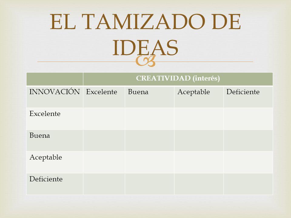 CREATIVIDAD (interés)
