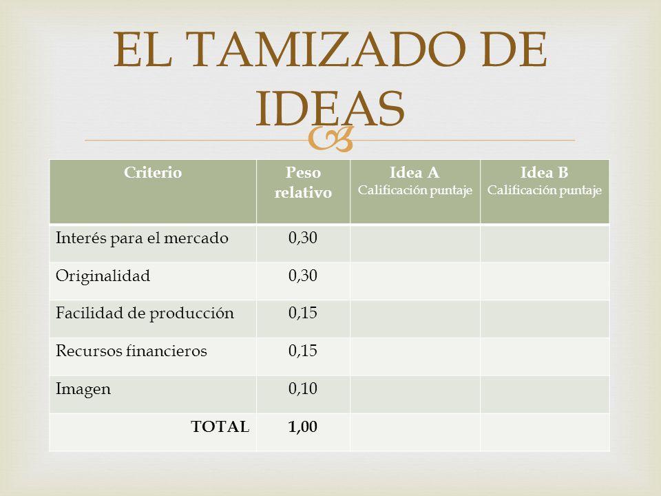 EL TAMIZADO DE IDEAS Criterio Peso relativo Idea A Idea B