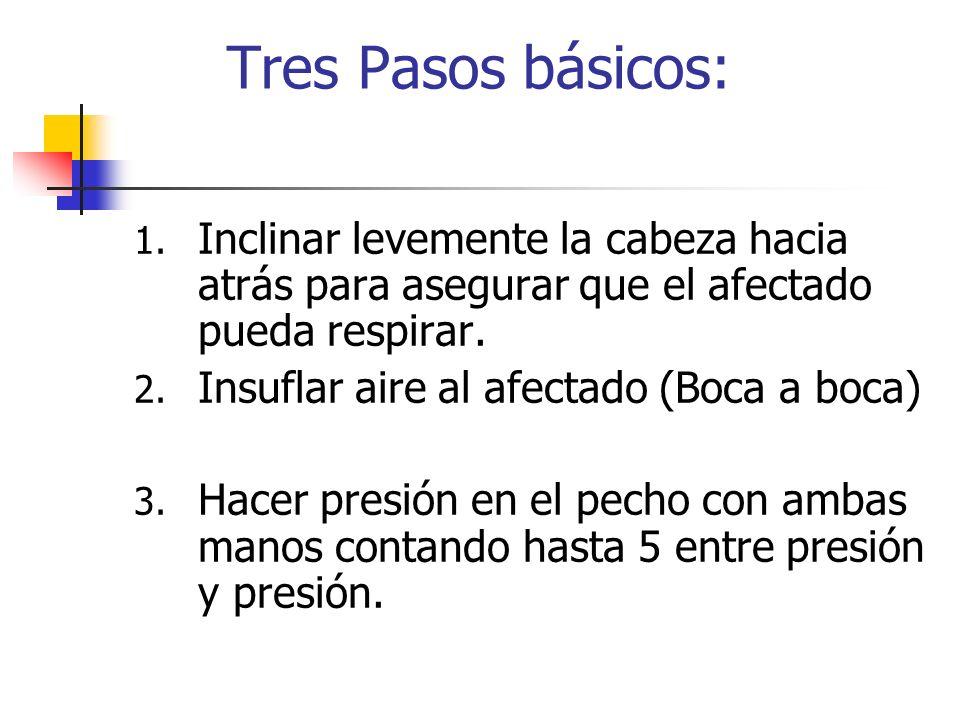 Tres Pasos básicos: Inclinar levemente la cabeza hacia atrás para asegurar que el afectado pueda respirar.