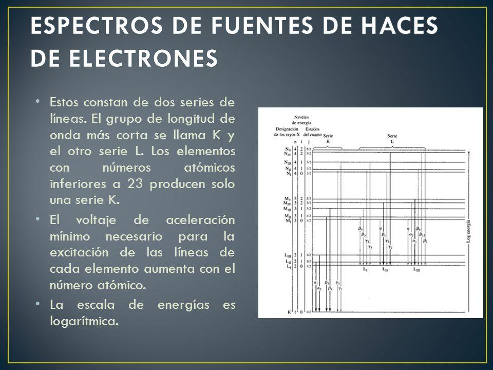 ESPECTROS DE FUENTES DE HACES DE ELECTRONES