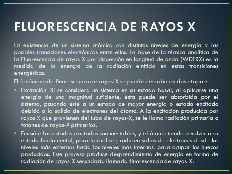 FLUORESCENCIA DE RAYOS X