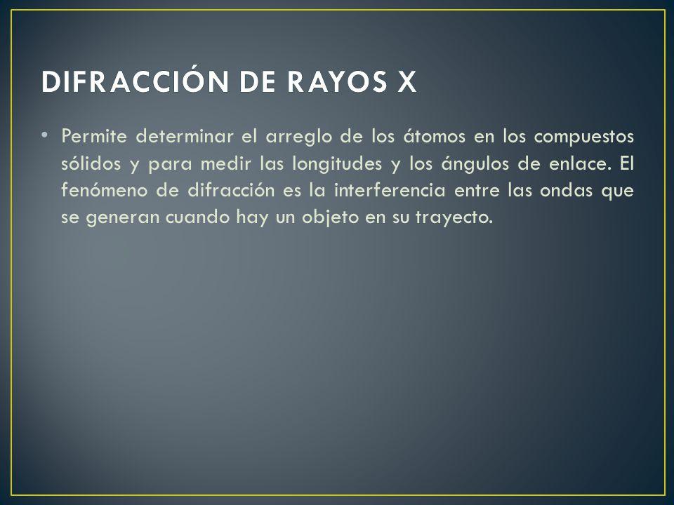 DIFRACCIÓN DE RAYOS X