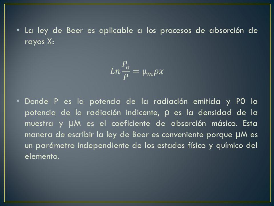 La ley de Beer es aplicable a los procesos de absorción de rayos X: