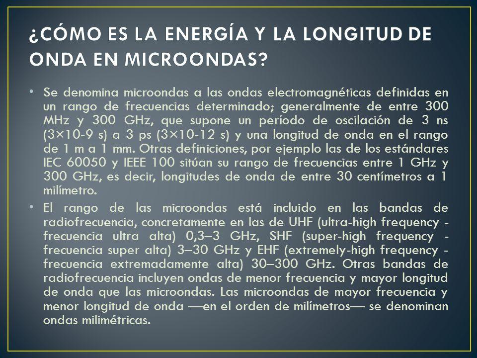 ¿CÓMO ES LA ENERGÍA Y LA LONGITUD DE ONDA EN MICROONDAS