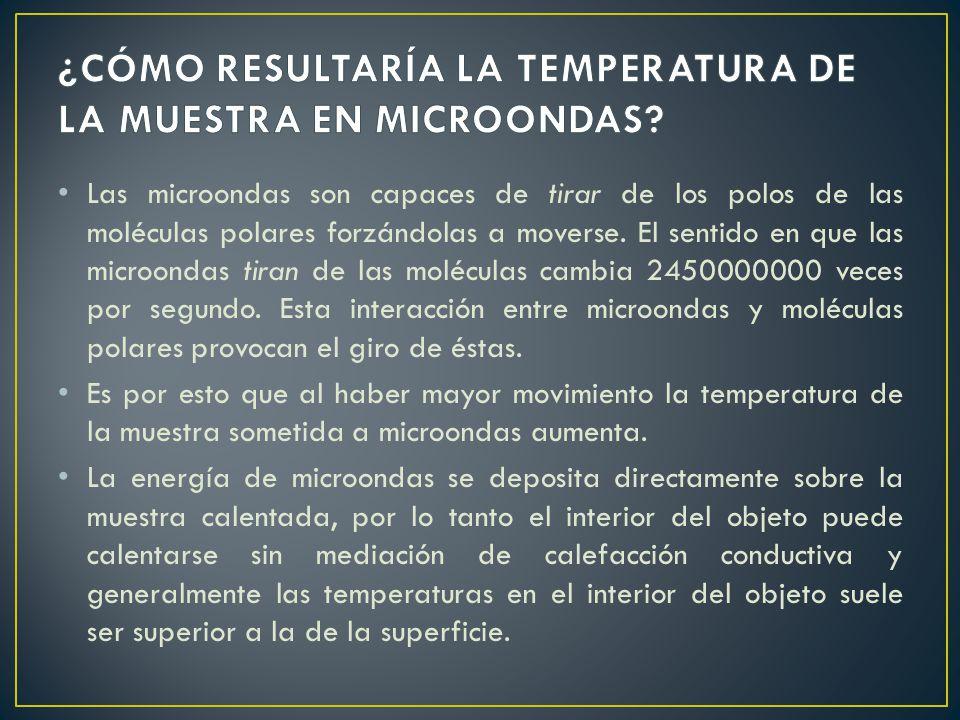 ¿CÓMO RESULTARÍA LA TEMPERATURA DE LA MUESTRA EN MICROONDAS