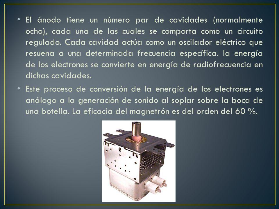 El ánodo tiene un número par de cavidades (normalmente ocho), cada una de las cuales se comporta como un circuito regulado. Cada cavidad actúa como un oscilador eléctrico que resuena a una determinada frecuencia específica. la energía de los electrones se convierte en energía de radiofrecuencia en dichas cavidades.