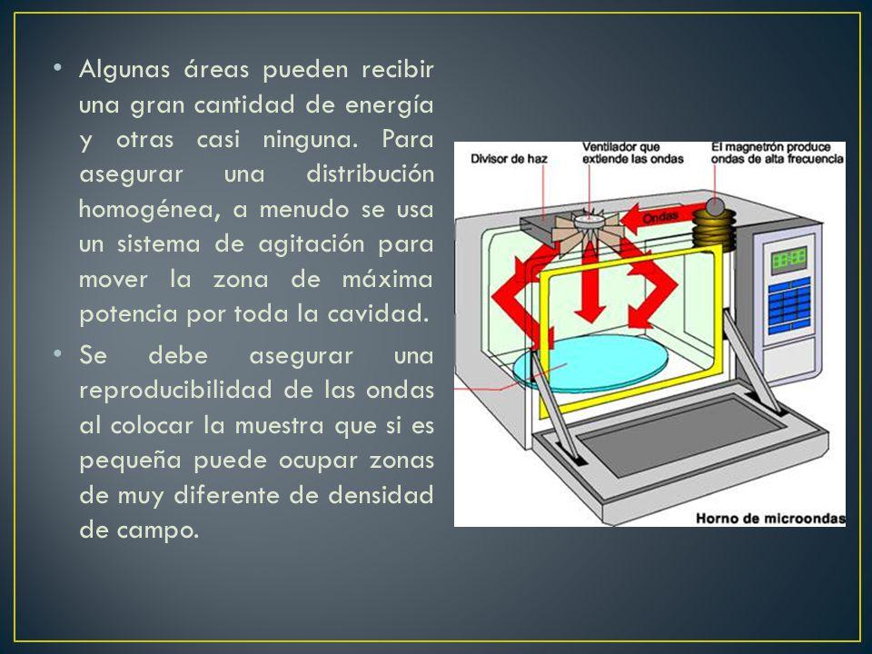 Algunas áreas pueden recibir una gran cantidad de energía y otras casi ninguna. Para asegurar una distribución homogénea, a menudo se usa un sistema de agitación para mover la zona de máxima potencia por toda la cavidad.