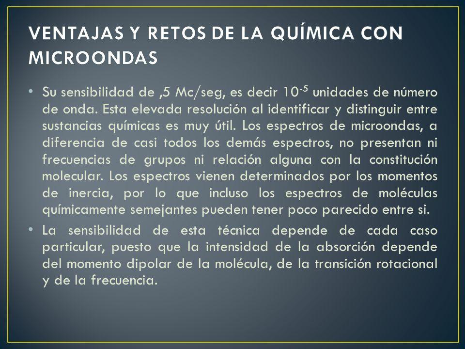 VENTAJAS Y RETOS DE LA QUÍMICA CON MICROONDAS