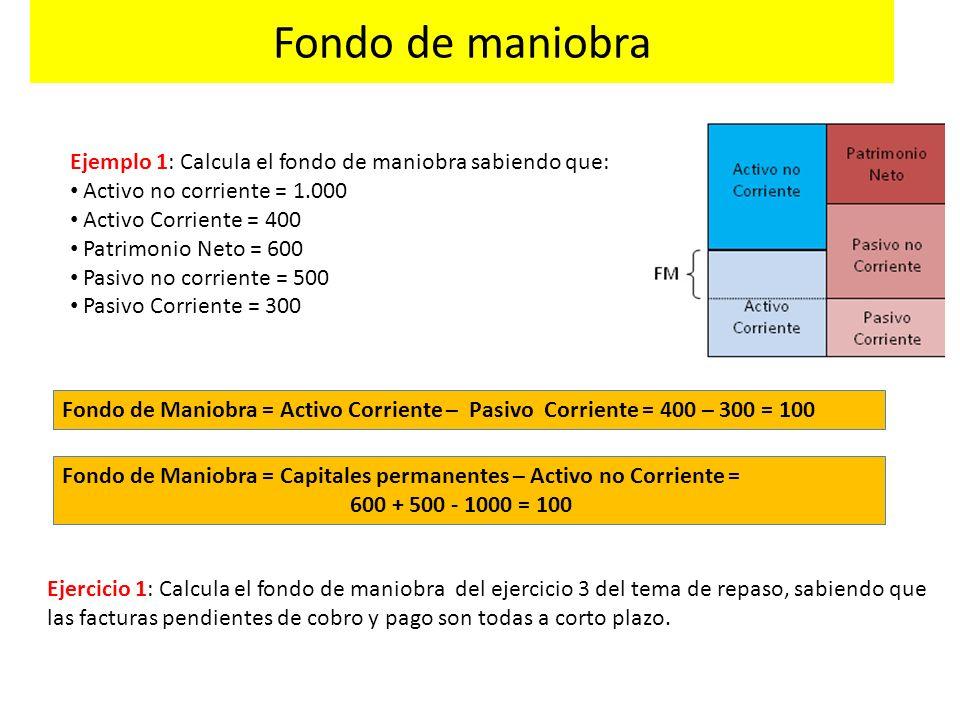 Fondo de maniobra Ejemplo 1: Calcula el fondo de maniobra sabiendo que: Activo no corriente = 1.000.