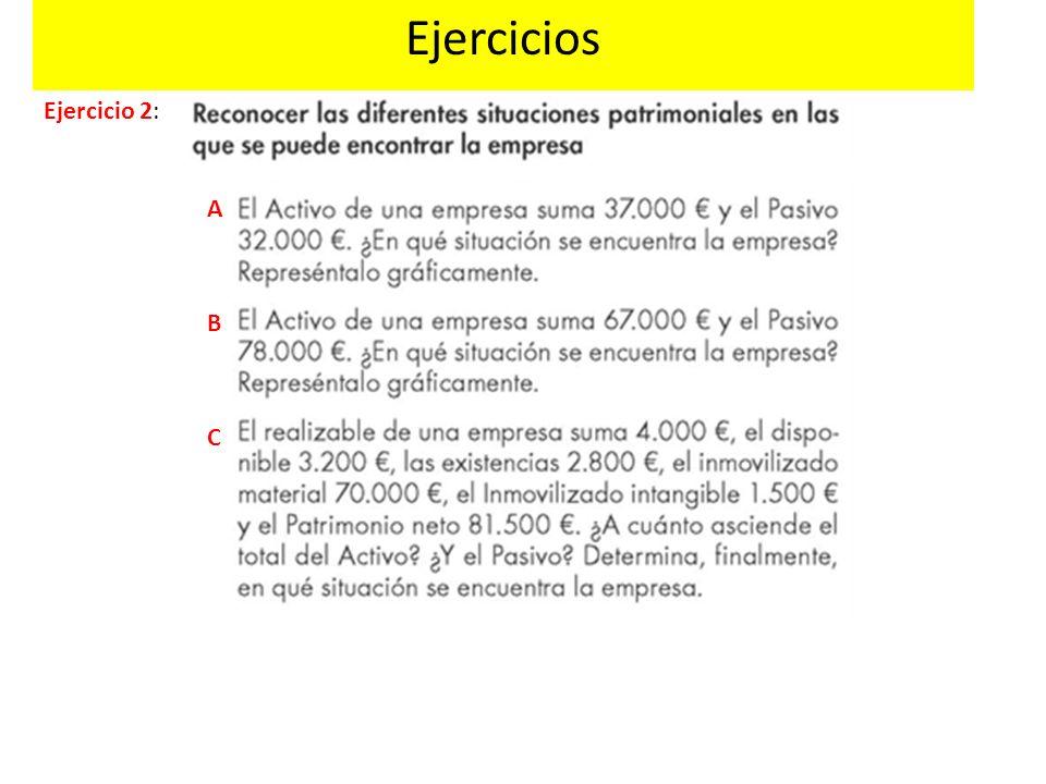 Ejercicios Ejercicio 2: A B C