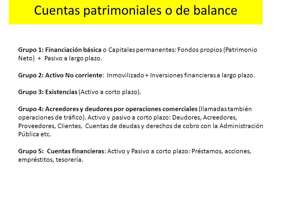 Cuentas patrimoniales o de balance
