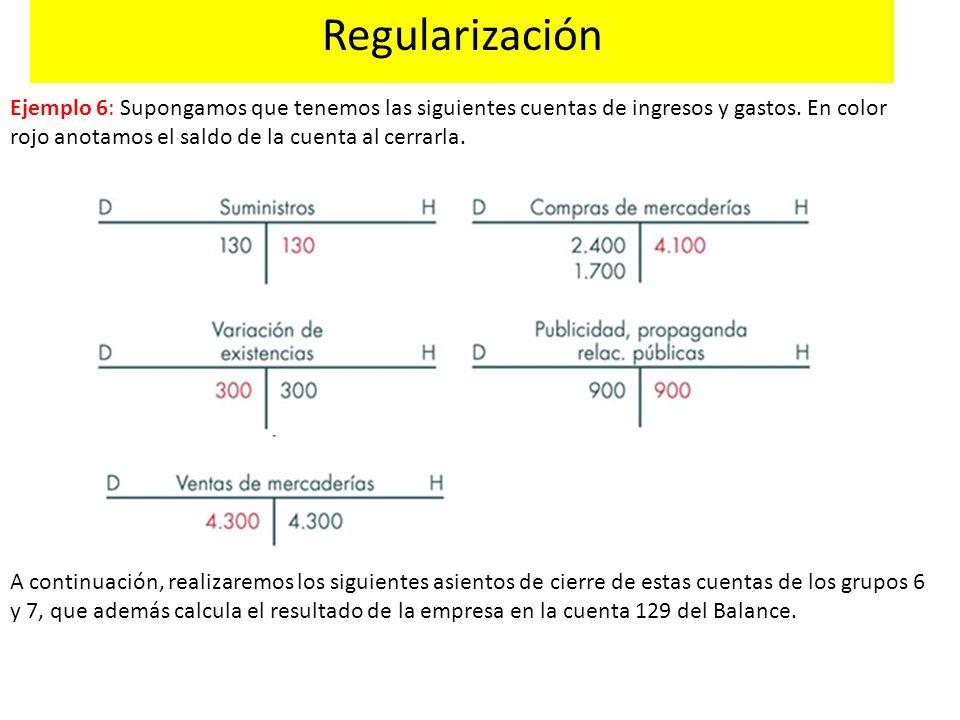 Regularización