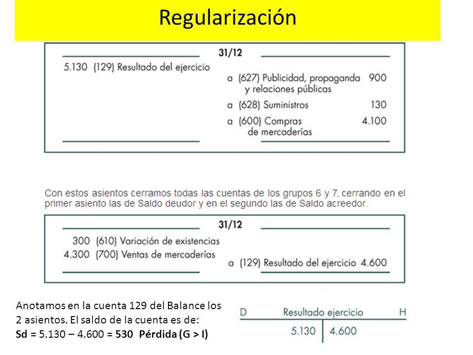 Regularización Anotamos en la cuenta 129 del Balance los 2 asientos.