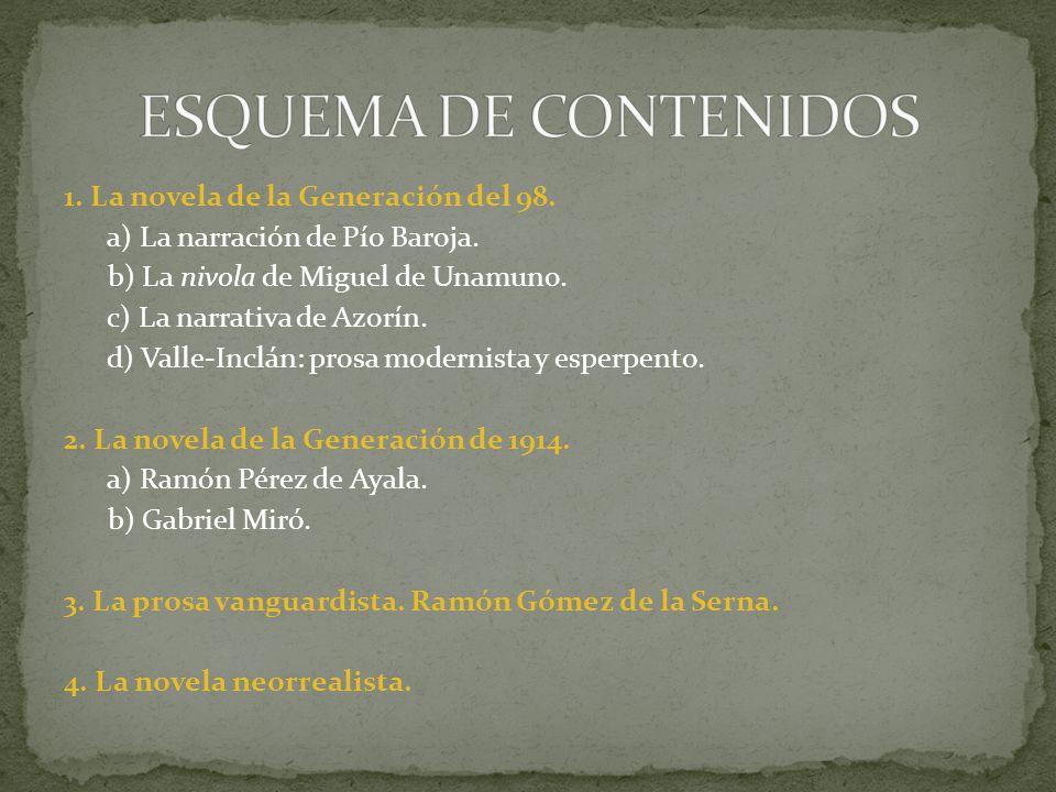 ESQUEMA DE CONTENIDOS