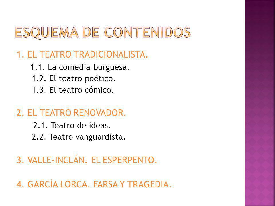Esquema de contenidos 1. EL TEATRO TRADICIONALISTA.