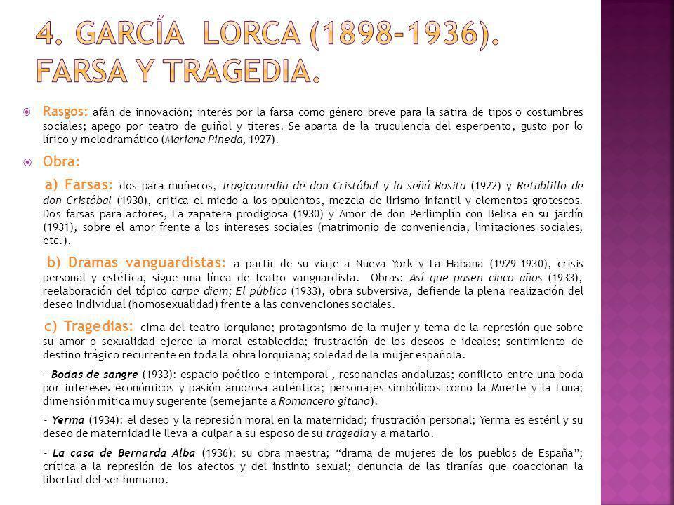 4. García lorca (1898-1936). Farsa y tragedia.