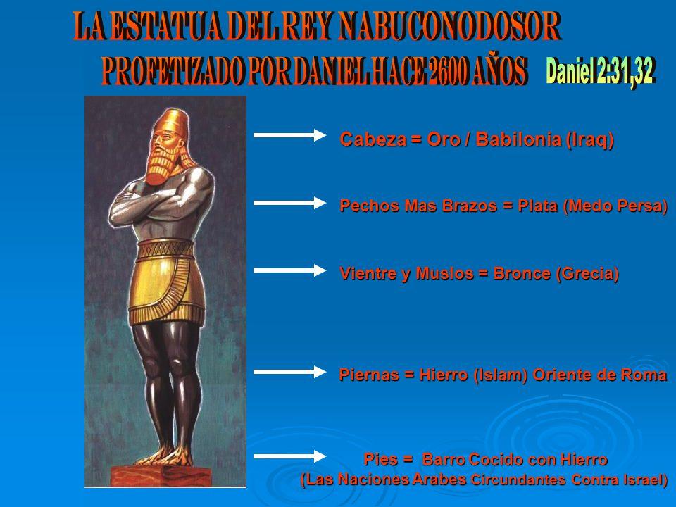 La Estatua del Rey Nabuconodosor Profetizado por daniel hace 2600 aÑos