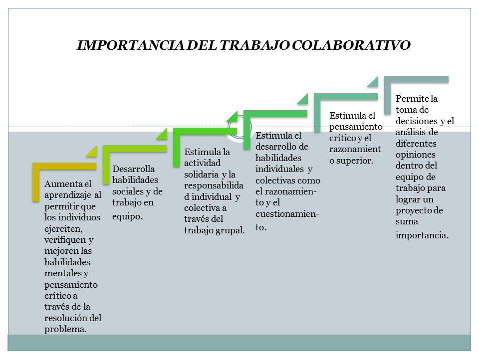IMPORTANCIA DEL TRABAJO COLABORATIVO