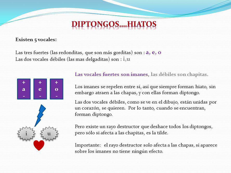 DIPTONGOS….HIATOS + a - + e - + o - i u Existen 5 vocales: