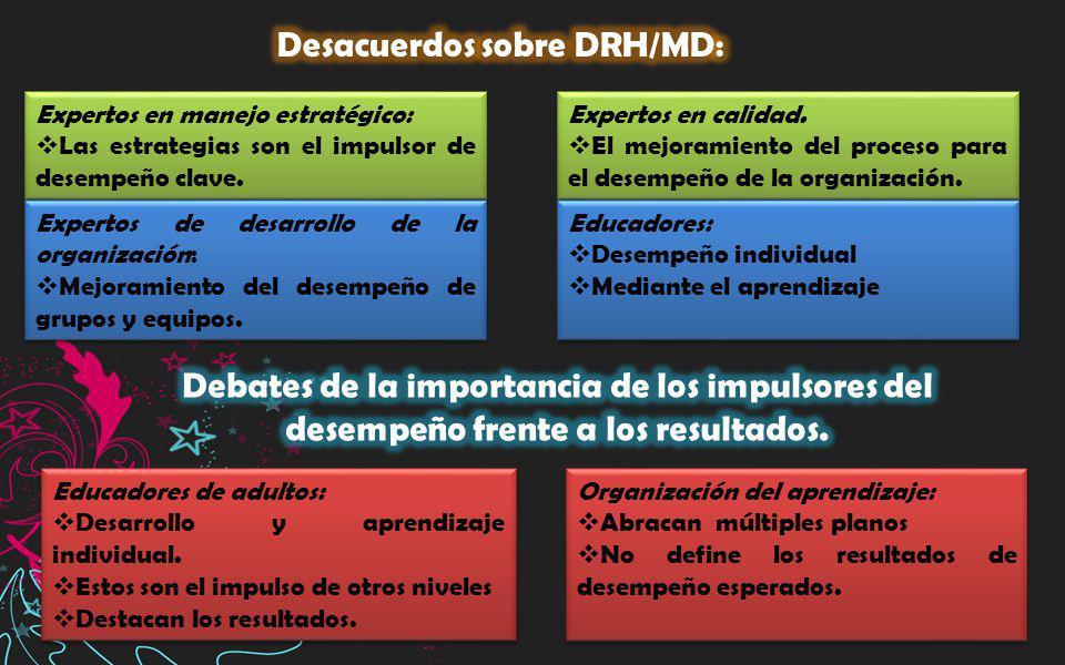 Desacuerdos sobre DRH/MD: