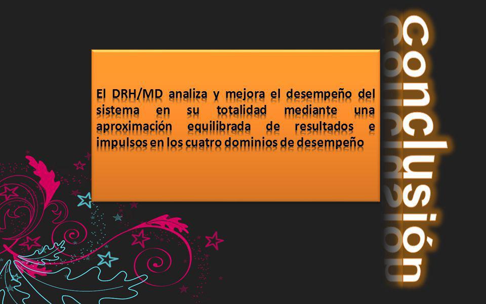 El DRH/MD analiza y mejora el desempeño del sistema en su totalidad mediante una aproximación equilibrada de resultados e impulsos en los cuatro dominios de desempeño