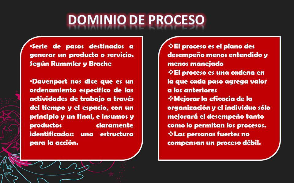 Dominio de proceso Serie de pasos destinados a generar un producto o servicio. Según Rummler y Brache.