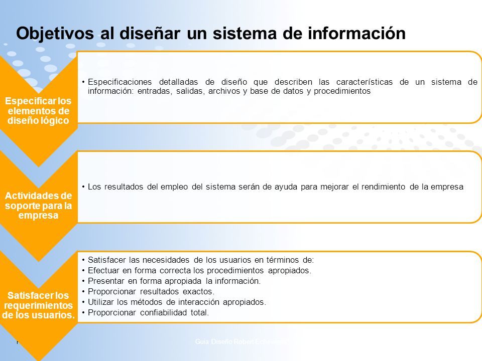 Objetivos al diseñar un sistema de información