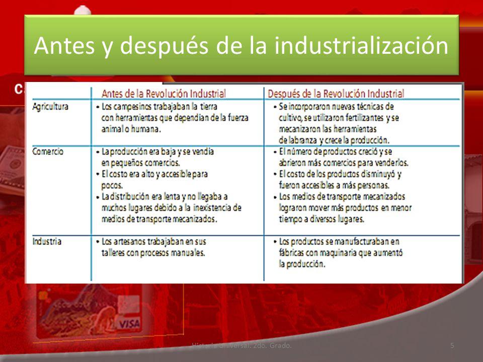 Antes y después de la industrialización