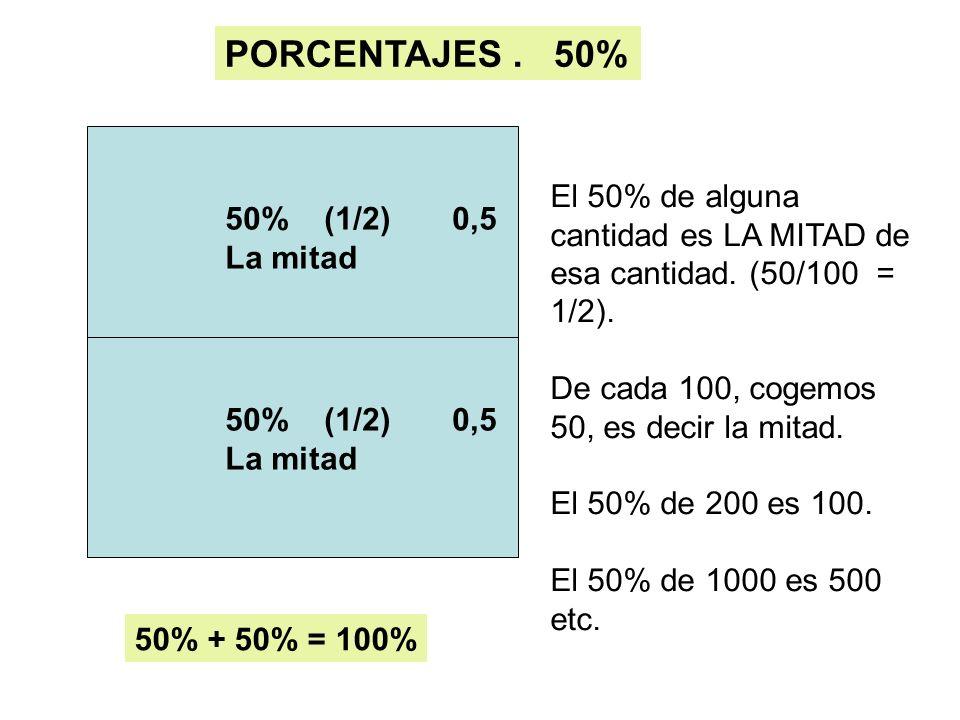 PORCENTAJES . 50% El 50% de alguna cantidad es LA MITAD de esa cantidad. (50/100 = 1/2). De cada 100, cogemos 50, es decir la mitad.