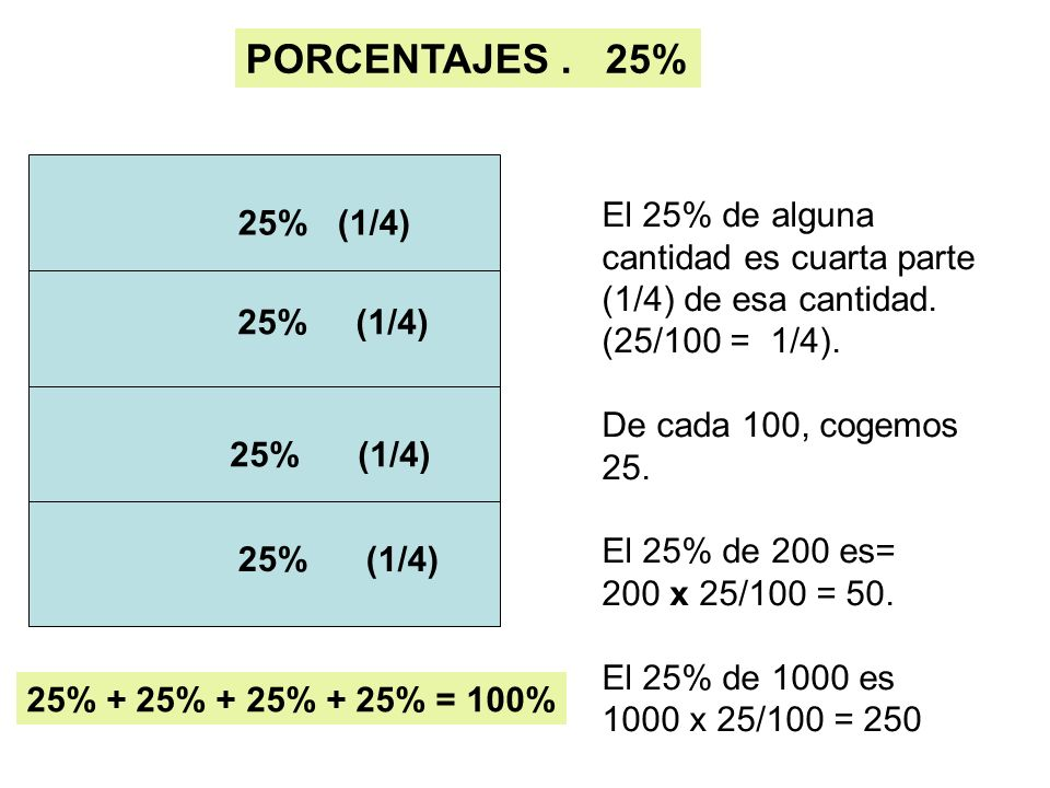 PORCENTAJES . 25% El 25% de alguna cantidad es cuarta parte (1/4) de esa cantidad. (25/100 = 1/4).