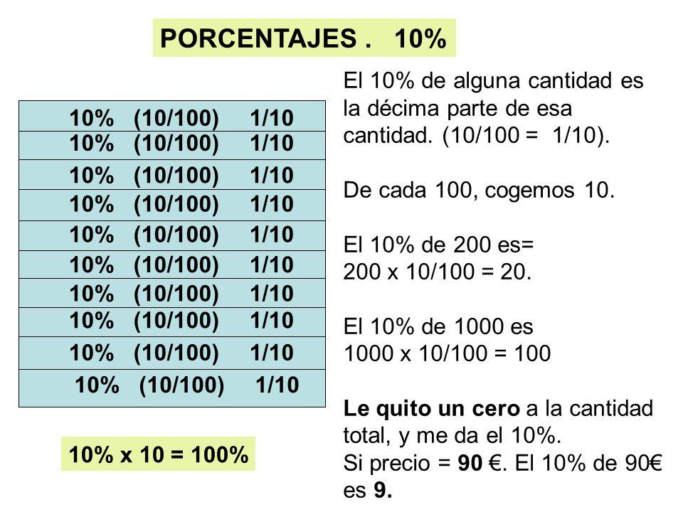 PORCENTAJES . 10% El 10% de alguna cantidad es la décima parte de esa cantidad. (10/100 = 1/10).