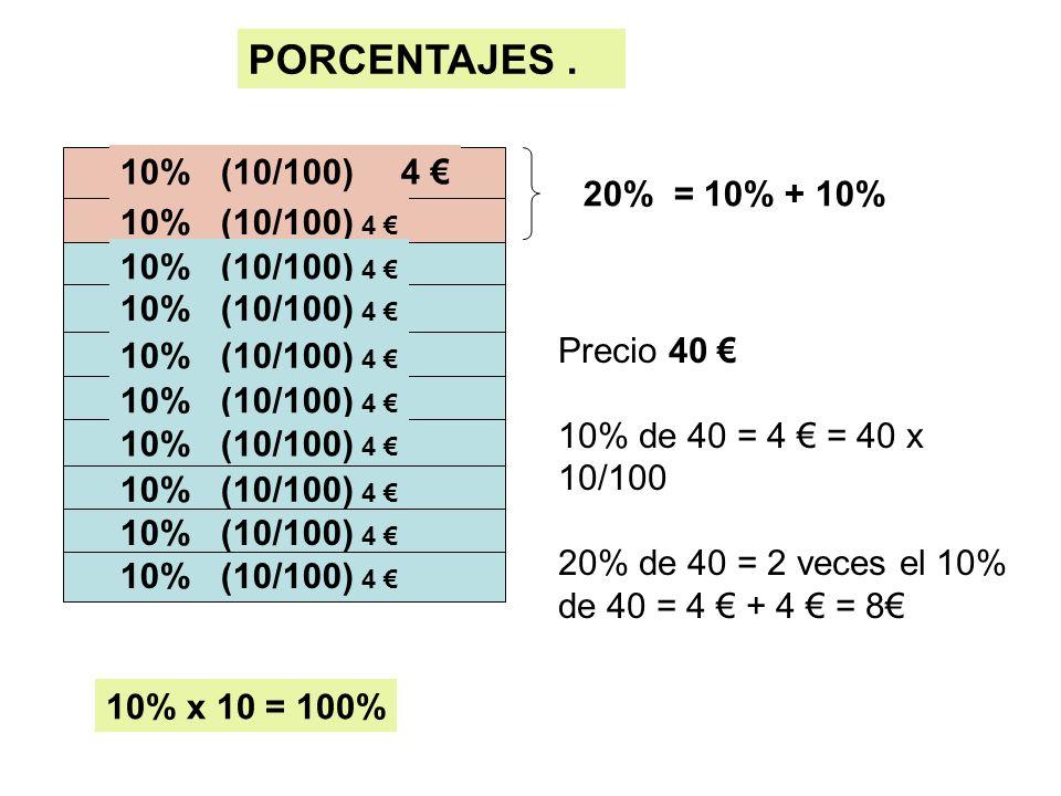 PORCENTAJES . 10% (10/100) 4 € 20% = 10% + 10% 10% (10/100) 4 €