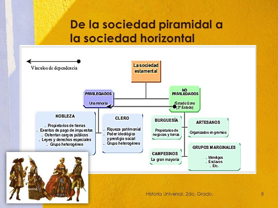 De la sociedad piramidal a la sociedad horizontal