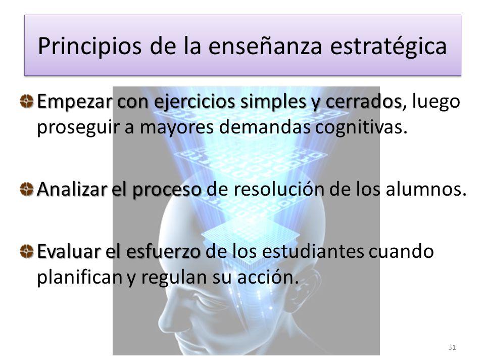 Principios de la enseñanza estratégica