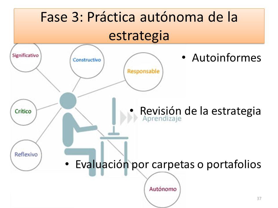 Fase 3: Práctica autónoma de la estrategia