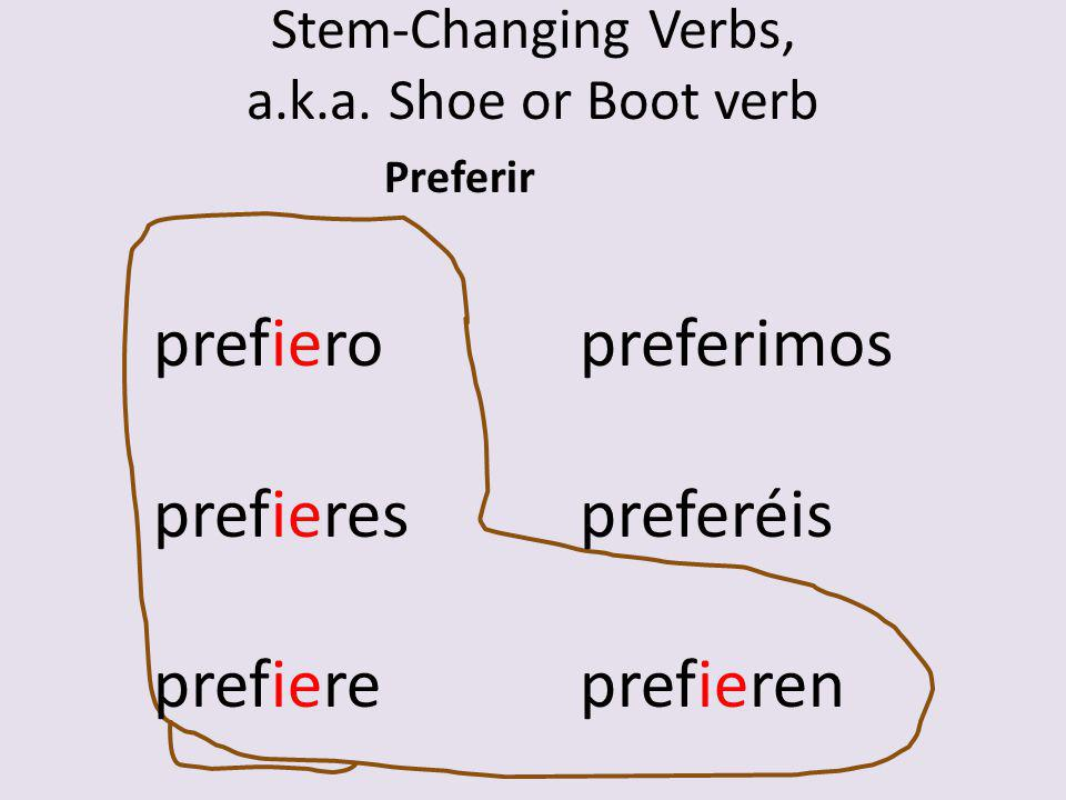 Stem-Changing Verbs, a.k.a. Shoe or Boot verb