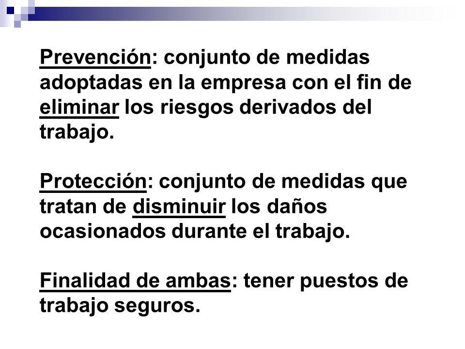 Prevención: conjunto de medidas adoptadas en la empresa con el fin de eliminar los riesgos derivados del trabajo.