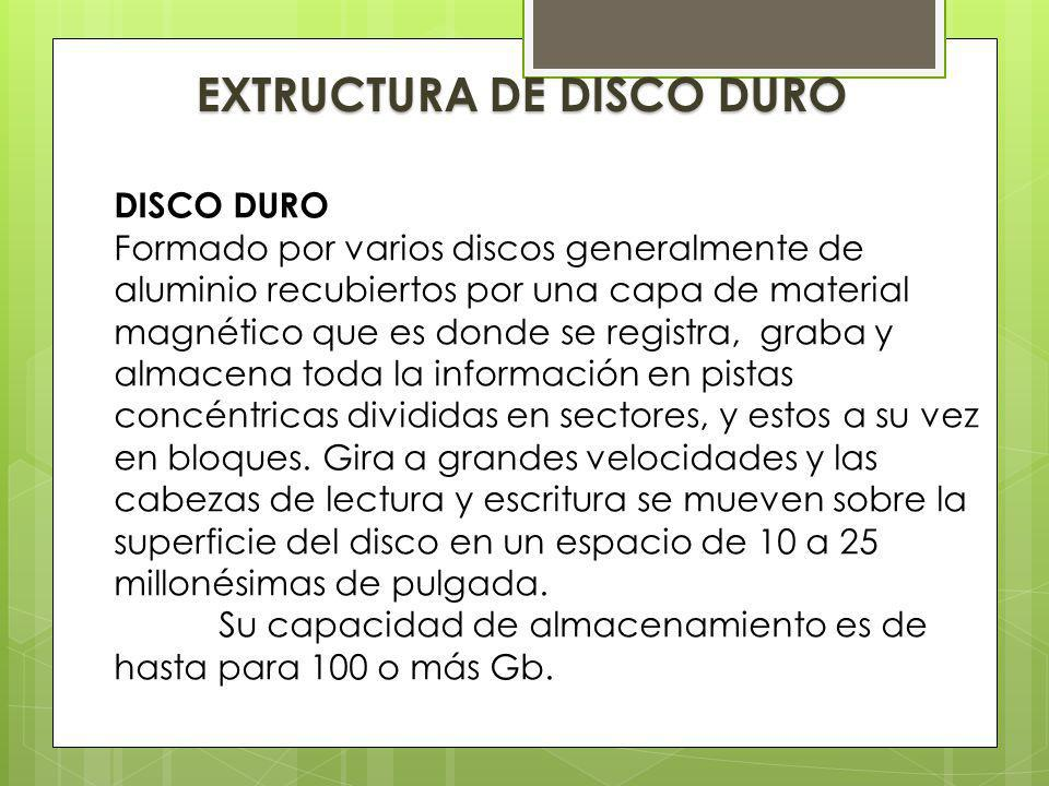 EXTRUCTURA DE DISCO DURO