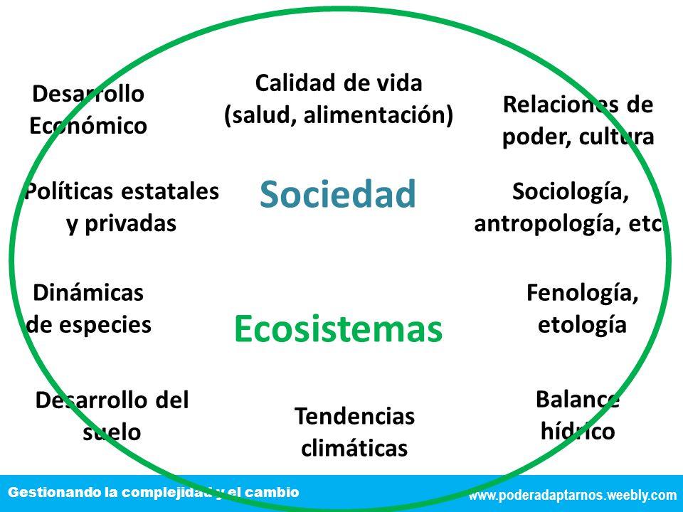 Sociedad Ecosistemas Calidad de vida (salud, alimentación)