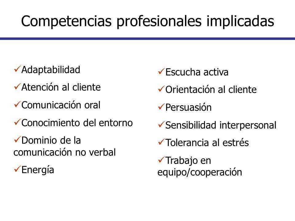 Competencias profesionales implicadas