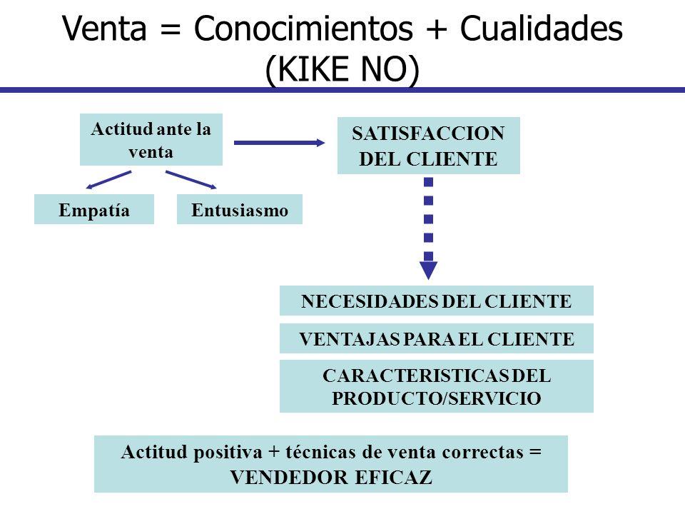 Venta = Conocimientos + Cualidades (KIKE NO)