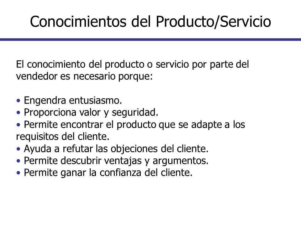 Conocimientos del Producto/Servicio