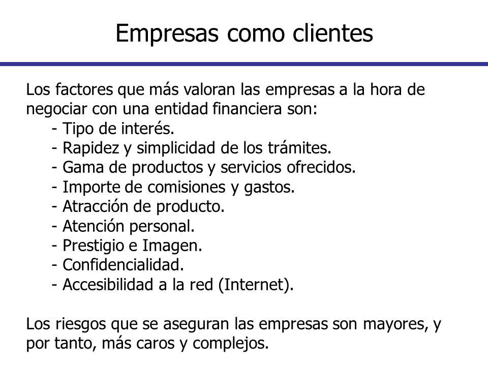 Empresas como clientes
