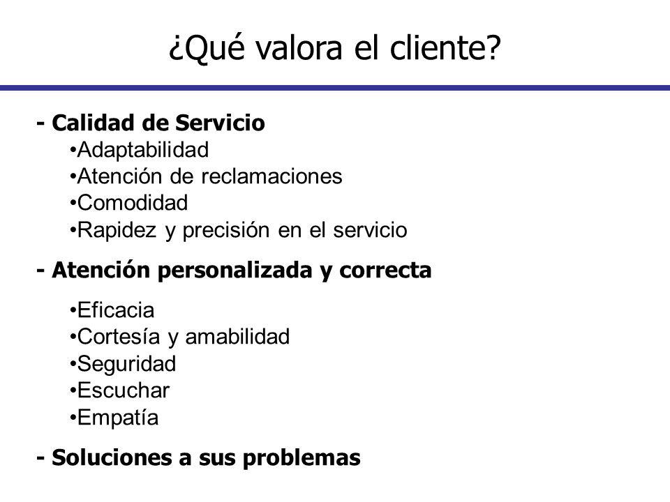 ¿Qué valora el cliente - Calidad de Servicio Adaptabilidad