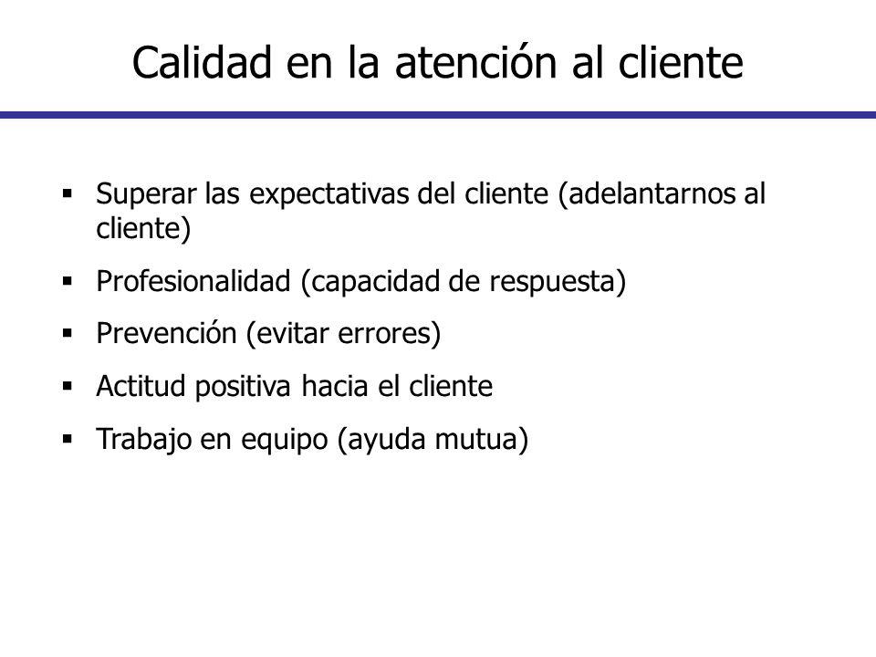 Calidad en la atención al cliente