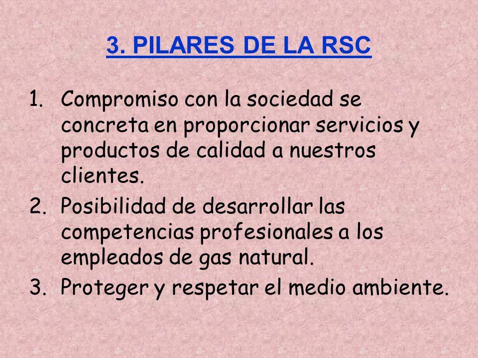 3. PILARES DE LA RSC Compromiso con la sociedad se concreta en proporcionar servicios y productos de calidad a nuestros clientes.