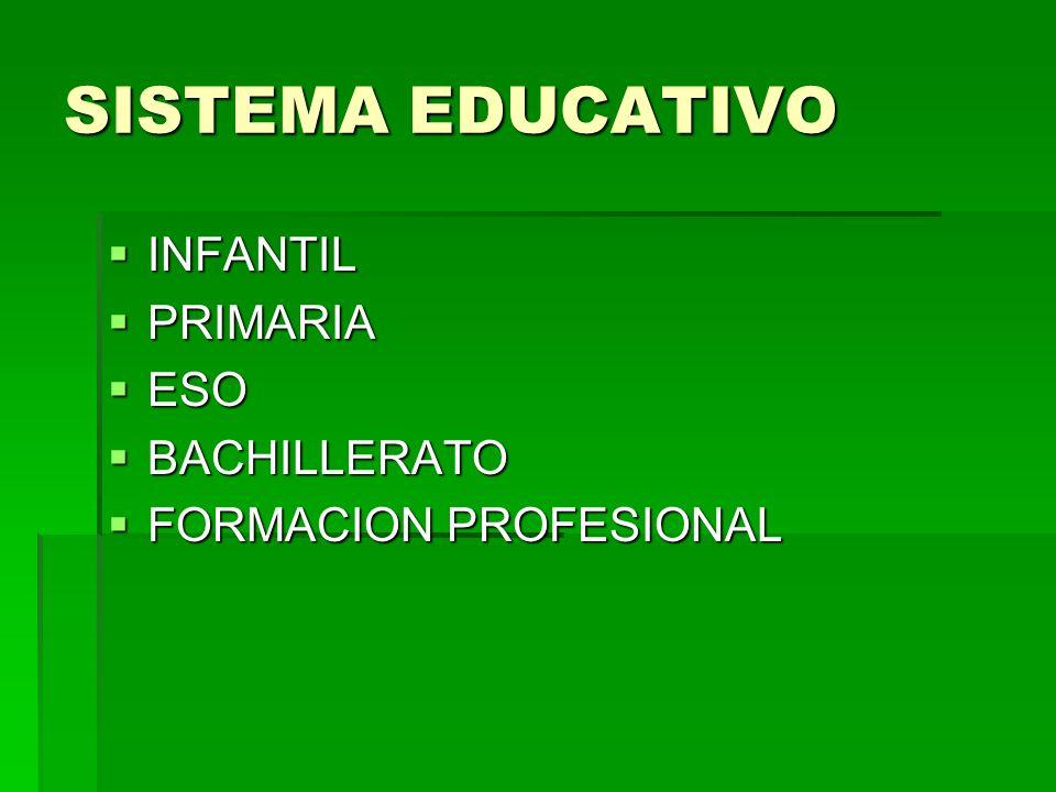 SISTEMA EDUCATIVO INFANTIL PRIMARIA ESO BACHILLERATO