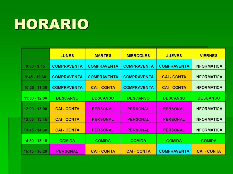 HORARIO LUNES MARTES MIERCOLES JUEVES VIERNES 9:00 - 9:45 COMPRAVENTA