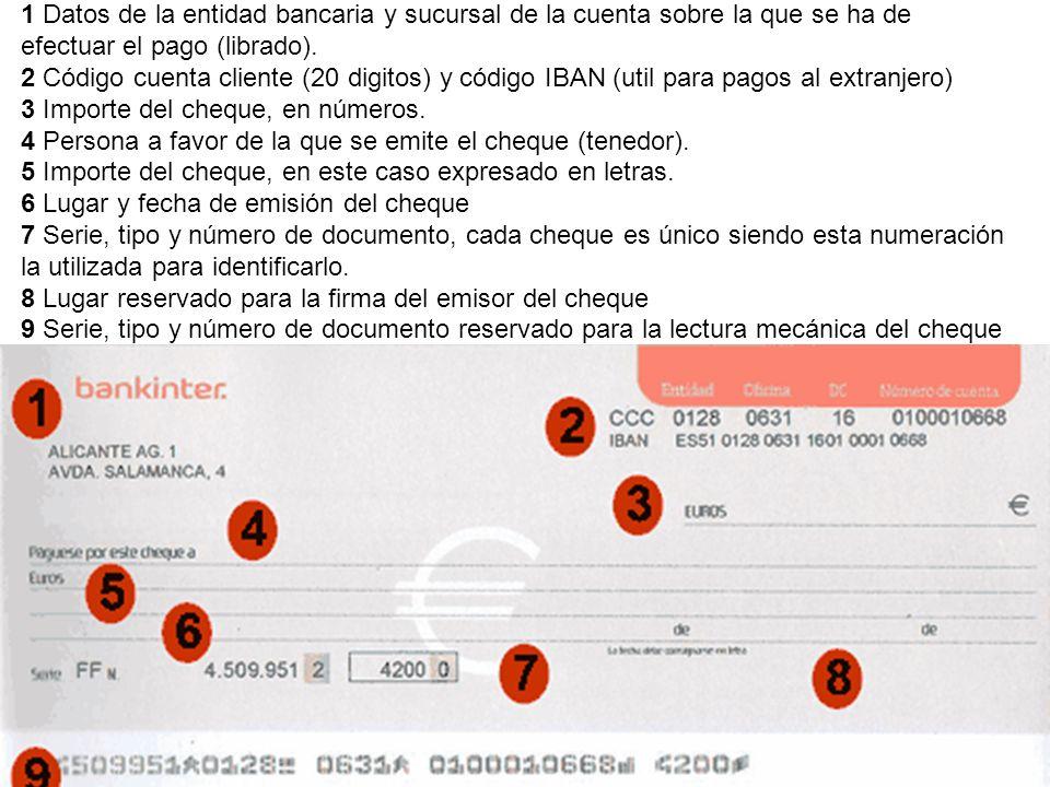 1 Datos de la entidad bancaria y sucursal de la cuenta sobre la que se ha de efectuar el pago (librado). 2 Código cuenta cliente (20 digitos) y código IBAN (util para pagos al extranjero)