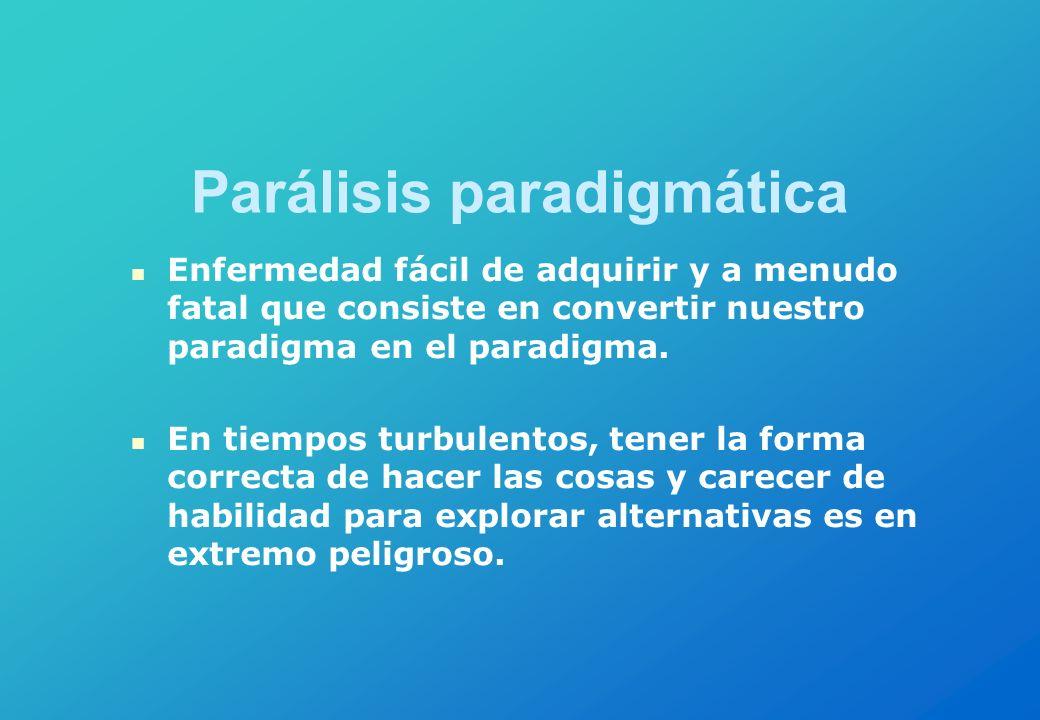 Parálisis paradigmática